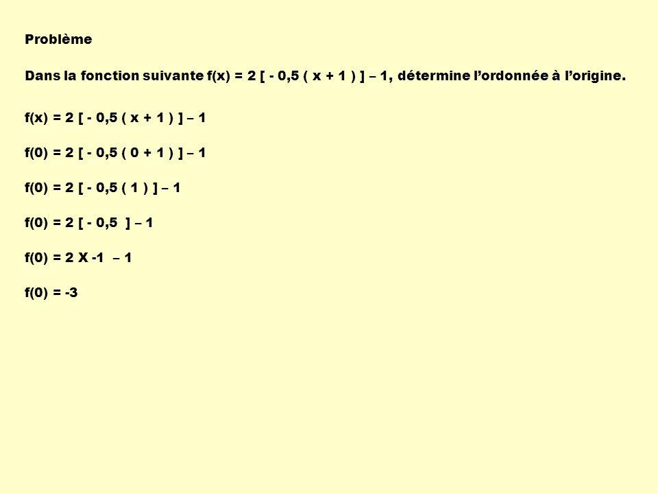 Problème Dans la fonction suivante f(x) = 2 [ - 0,5 ( x + 1 ) ] – 1, détermine l'ordonnée à l'origine.